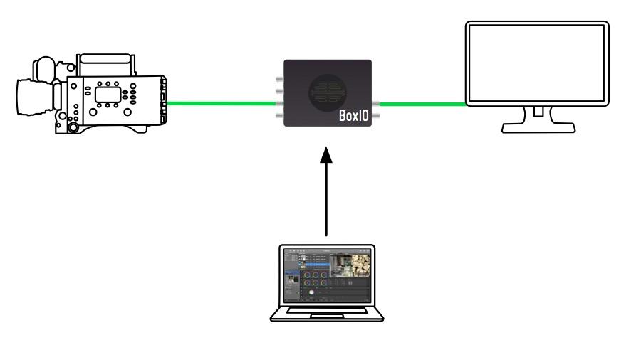 Livegrade Pro What Is New   Pomfort