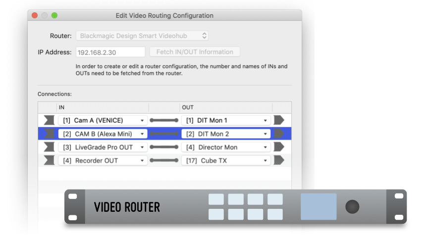 Video Router Control