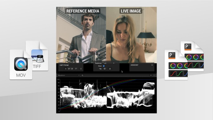 How To Create Consistent Looks by using Reference Media